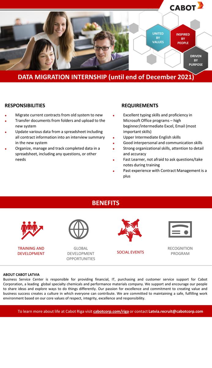 Data Migration Internship (until end of December 2021)
